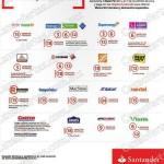 Ofertas en Santander El Buen Fin 2014: 3, 6, 12, 18 o 24 meses sin intereses en supermercados, tiendas departamentales y más