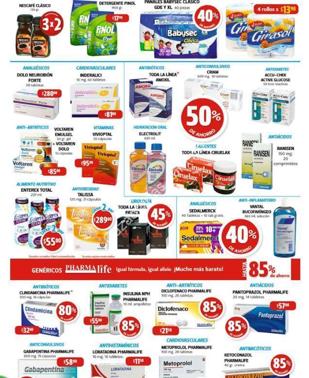 Ofertas en farmacias