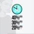 Hasta 40% de descuento en toda la tienda online de Studio F hoy 8 de julio